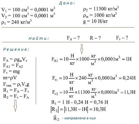 Логические вопросы по физике 9 класс